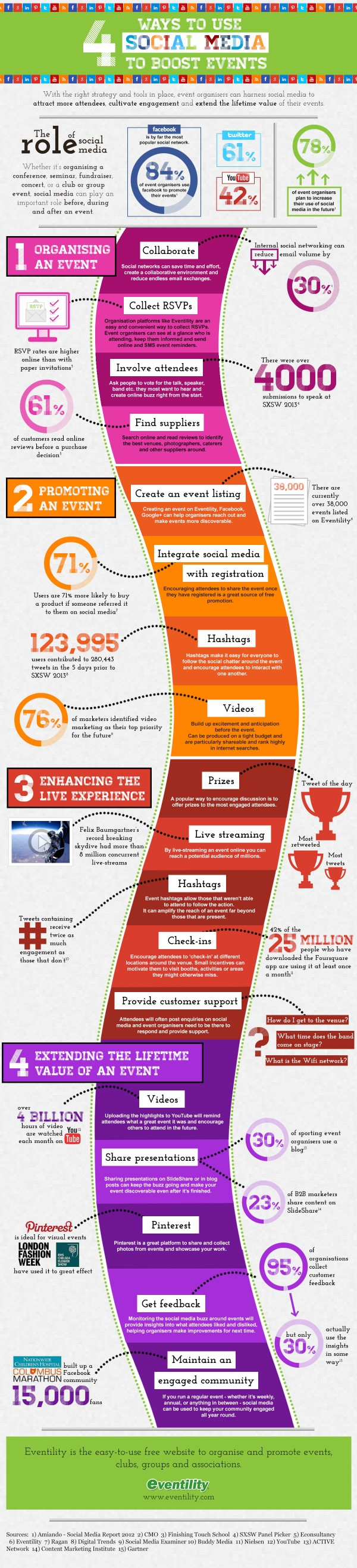 We are Social Media - Infographic