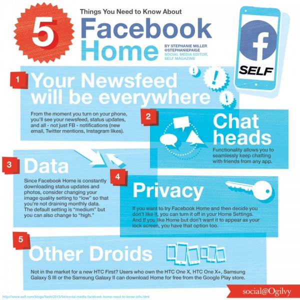 We are Social Media - Infographics