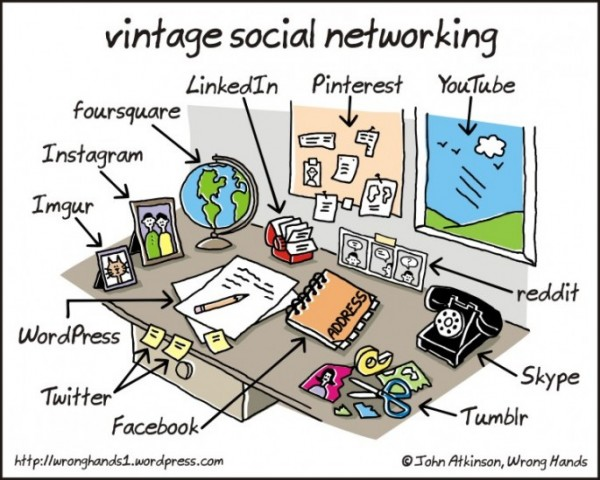 Image result for social media comic