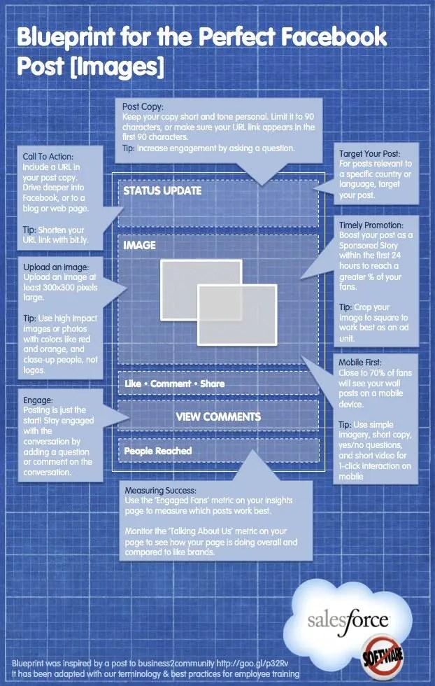 Social Media Infographics - We are Social Media