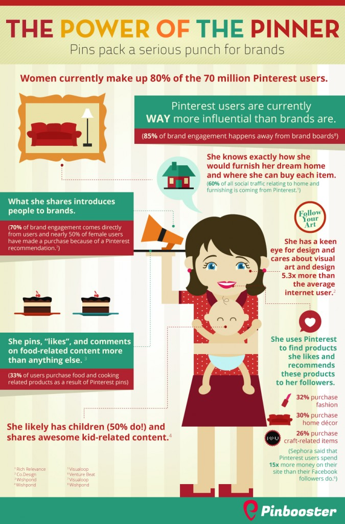 pinbooster_wersm_infographic
