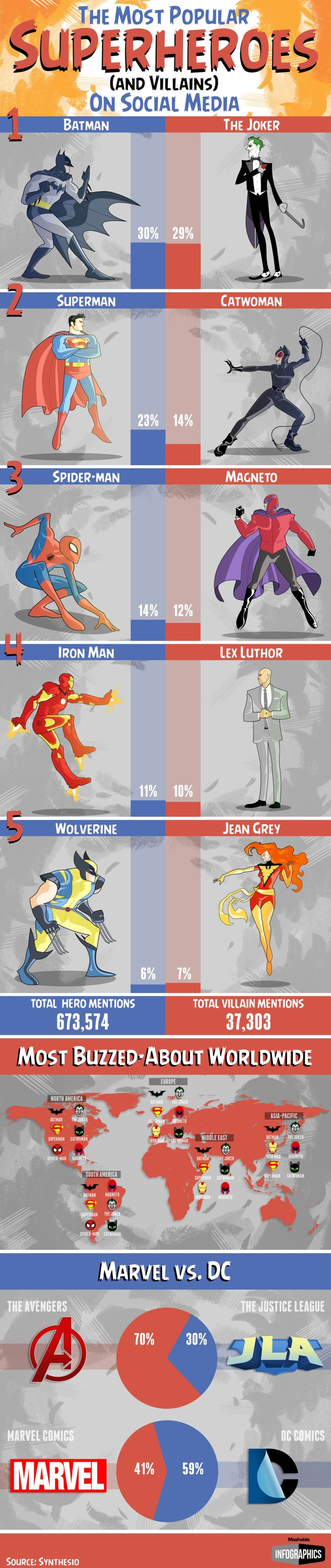 Superheroes vs. Villains - WeRSM
