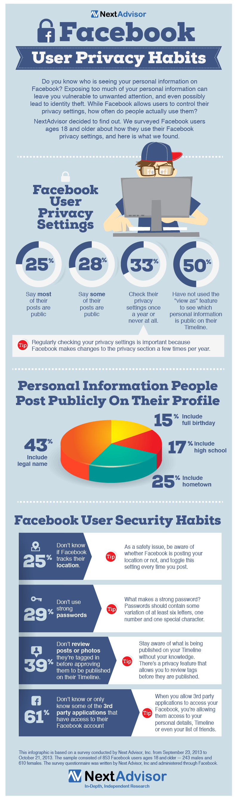 Facebook Privacy - Infographic