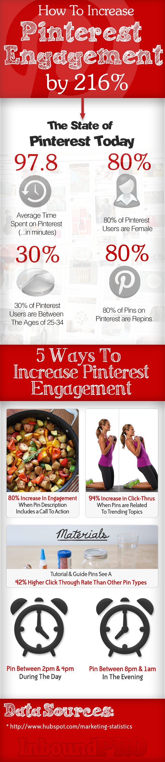 Increase Pinterest Engagement