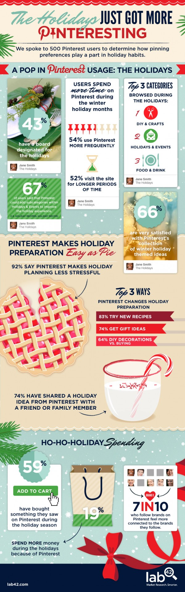 The Holidays Just Got More Pinteresting