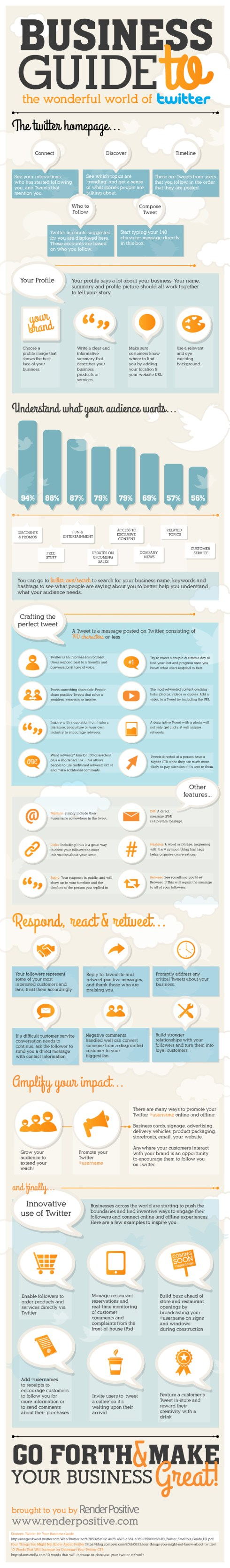 new-business-guide-to-twitter-infographic