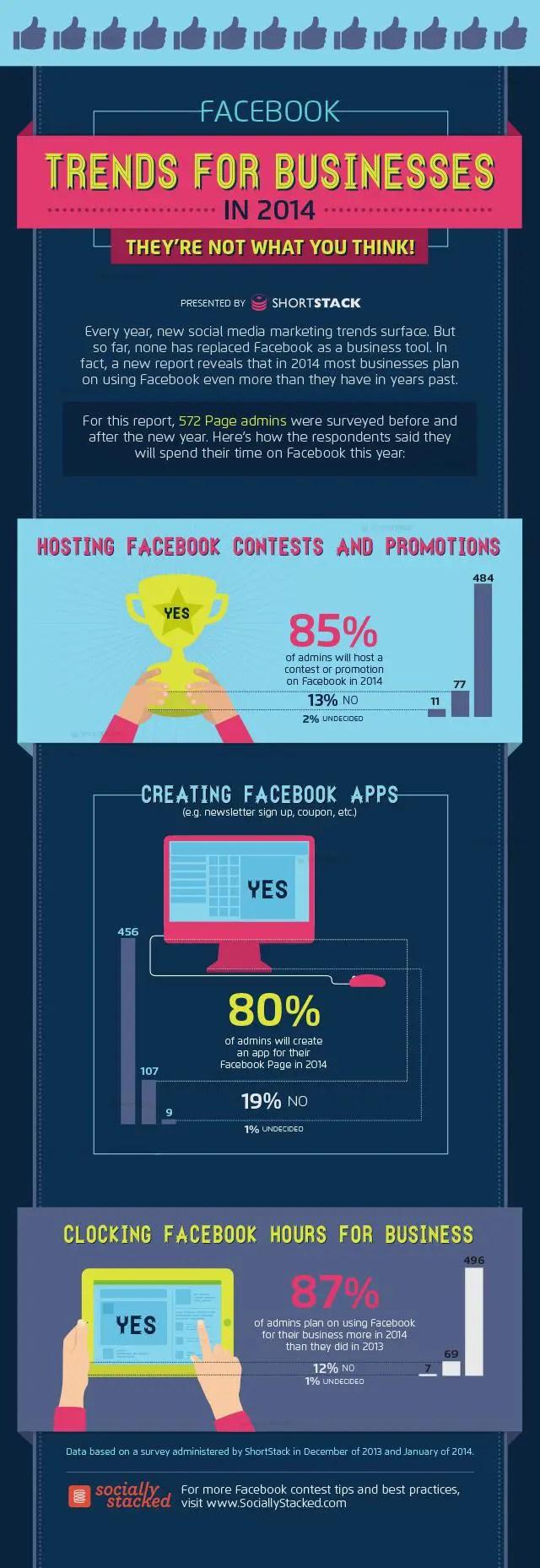 wersm_facebook_business_trends_2014