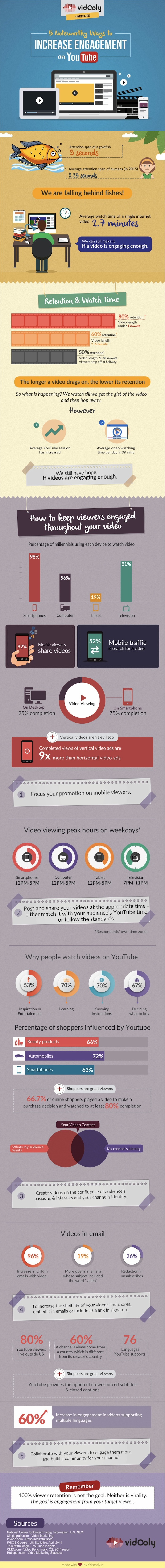 wersm-infographic-youtube-tips-for-more-engagement