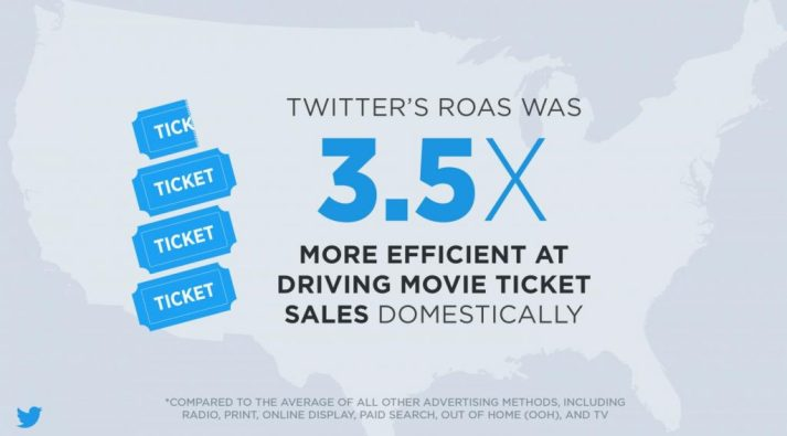 Twitter4Movies_2_Twitter_Drives_Ticket_Sales-v2