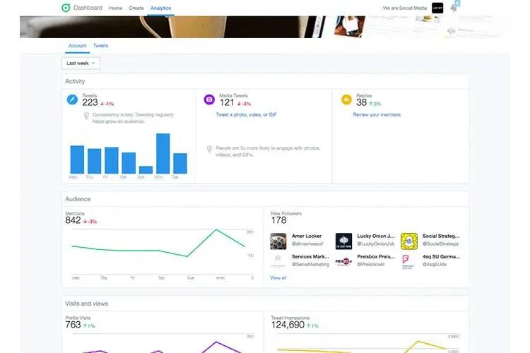 wersm-twitter-dashboard-screenshot