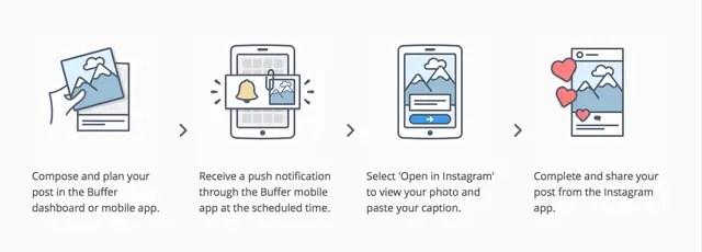wersm-buffer-instagram-how-to