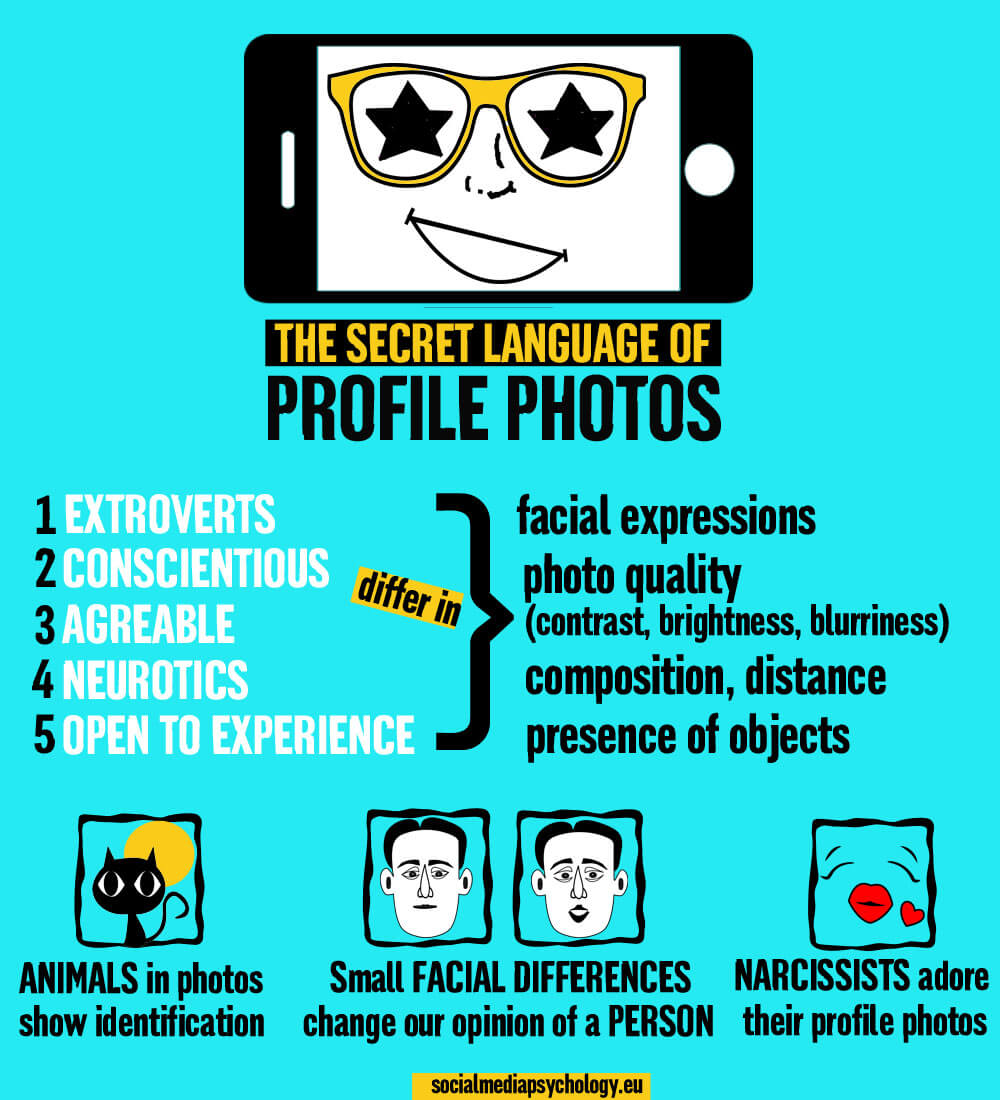 wersm-secret-language-profile-photos-infographic