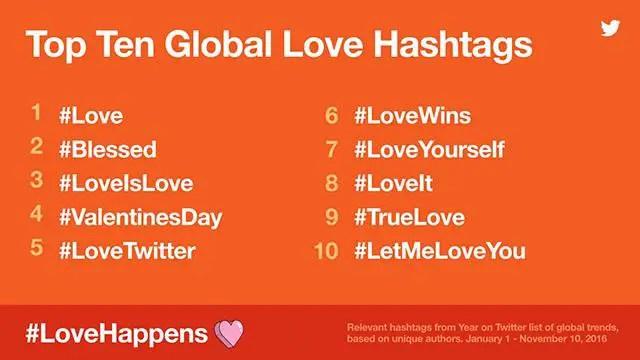 wersm-twitter-love-happens-hashtags