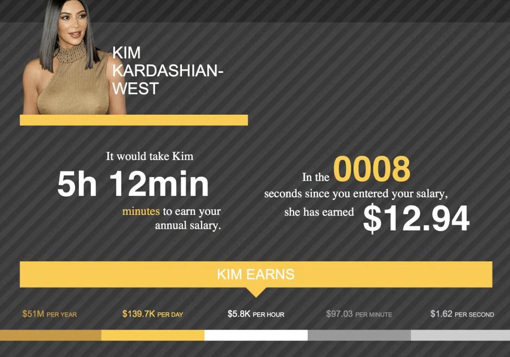 wersm-kim-kardashian-salary-calculator