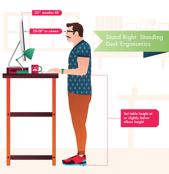 How To Choose The Perfect Standing Desk Lifestyle Sponsored Posts