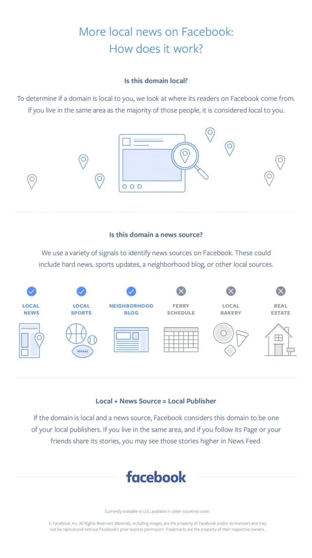 wersm-newsfeed_newsroom-infographic_embedded-infographic_logo-bottom