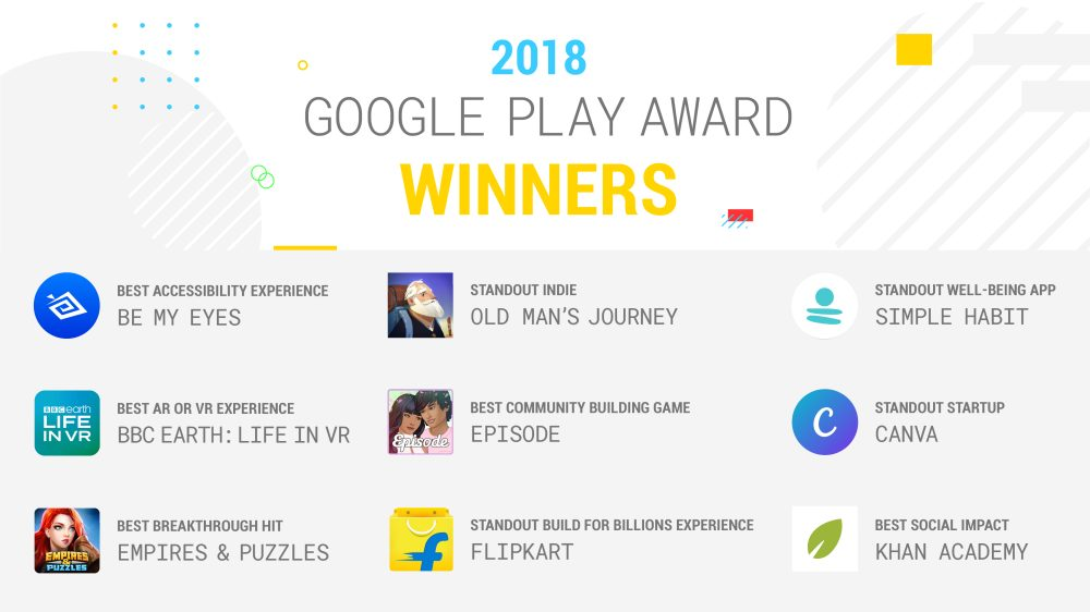 wersm-winners-of-the-2018-google-play-awards