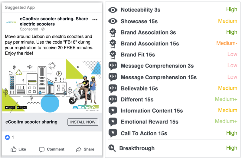 wersm-facebook-creative-compass-tool