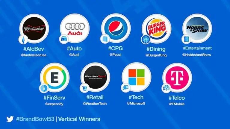 wersm brandbowl twitter vertical winners