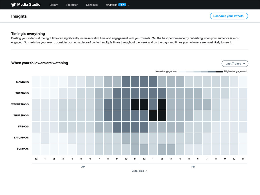 wersm-twitter-launches-new-timing-is-everything-insights-tool-img