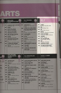 Mr. E DJ Charts at Juice Magazine Pt2
