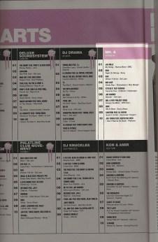 Mr. E DJ Charts at Juice Magazine Pt2