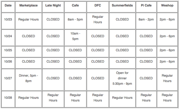 fall break 2015 dining hours