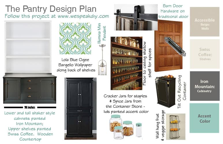Beautiful pantry design board