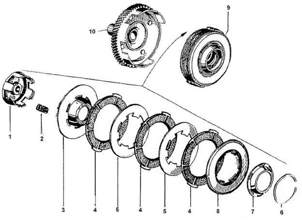 Explosionszeichnung Kupplung & Primär Vespa PK XL 2