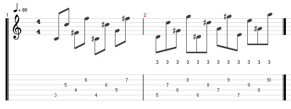 弦跳びリズム感の練習