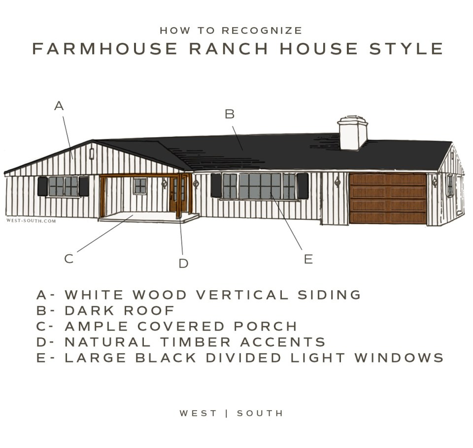 image showing how to recognize a farmhouse style ranch house