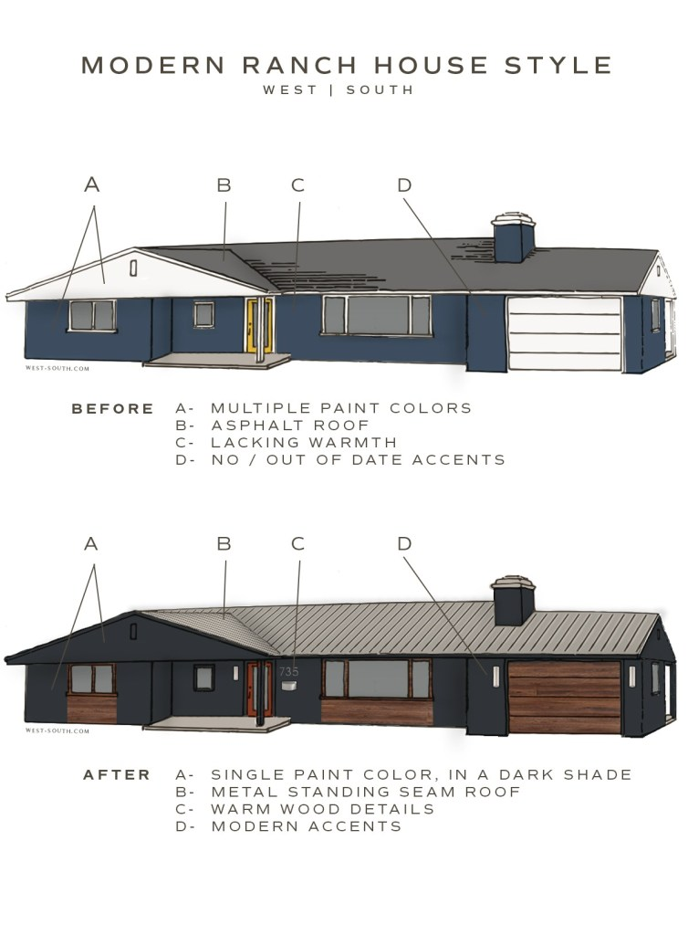 image showing how to modernize a ranch house exterior