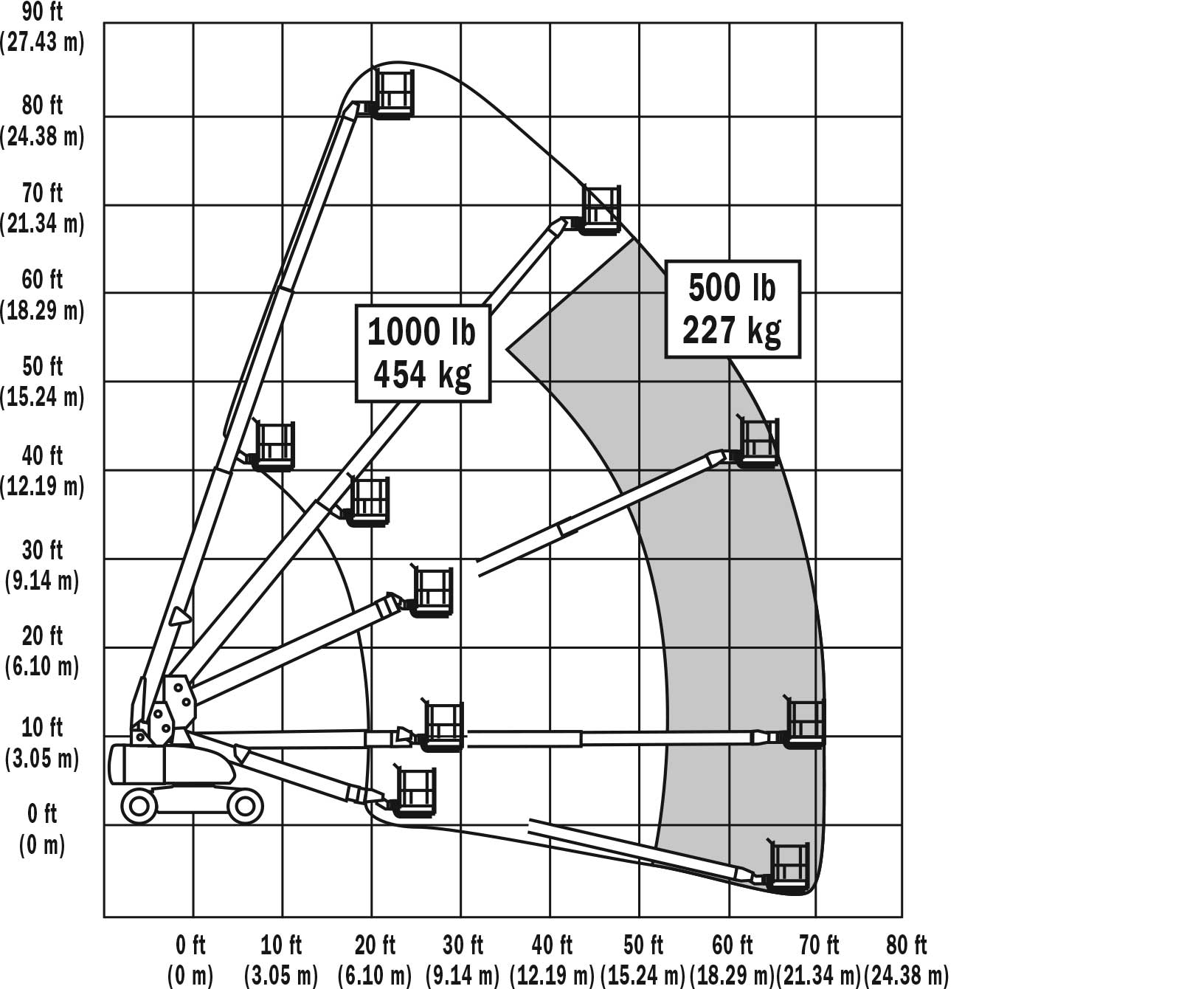 extension ladder parts diagram twin leisure battery wiring 800s west coast equipmentwest equipment