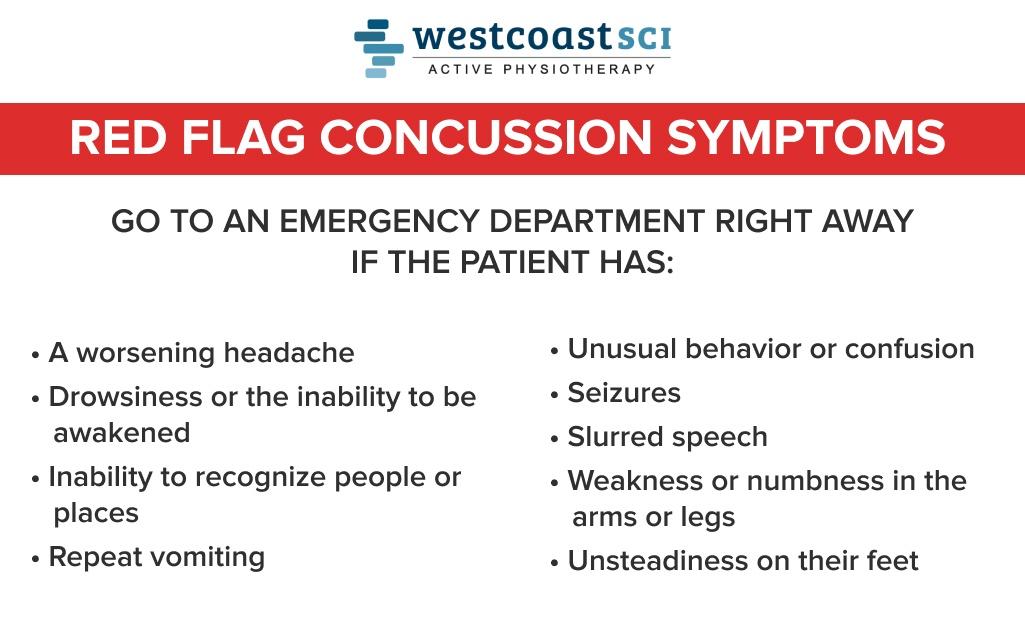 Red Flag Concussion Symptoms
