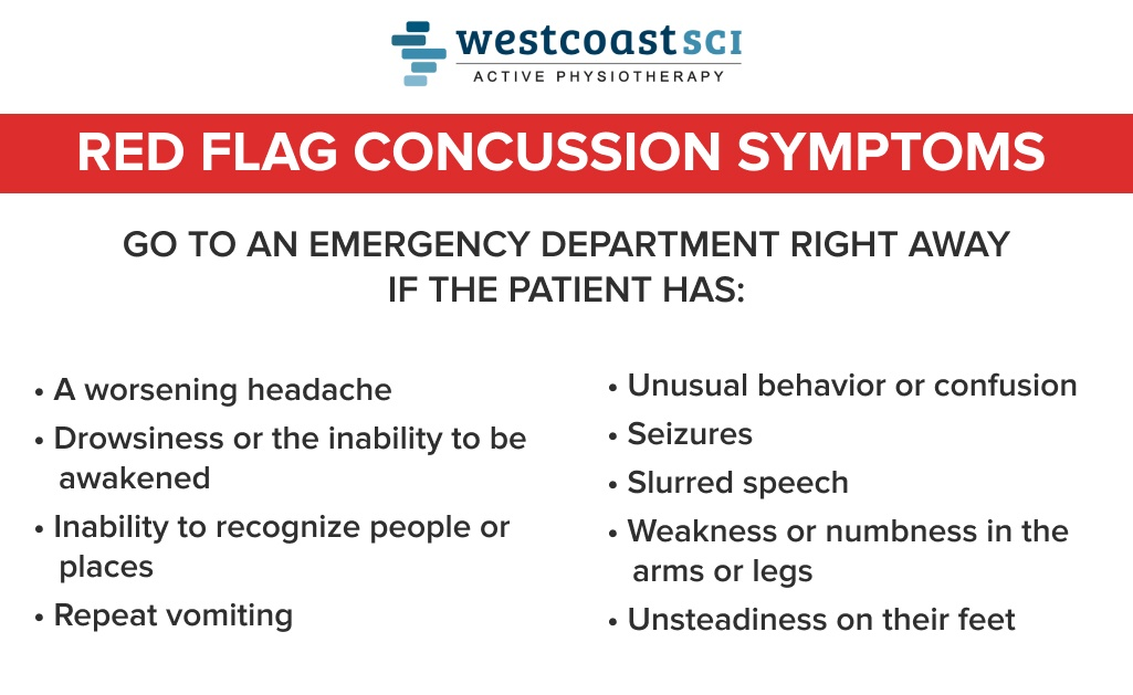 Red Flag Concussion Symptoms