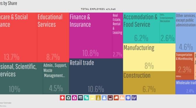 Business Survey Launched