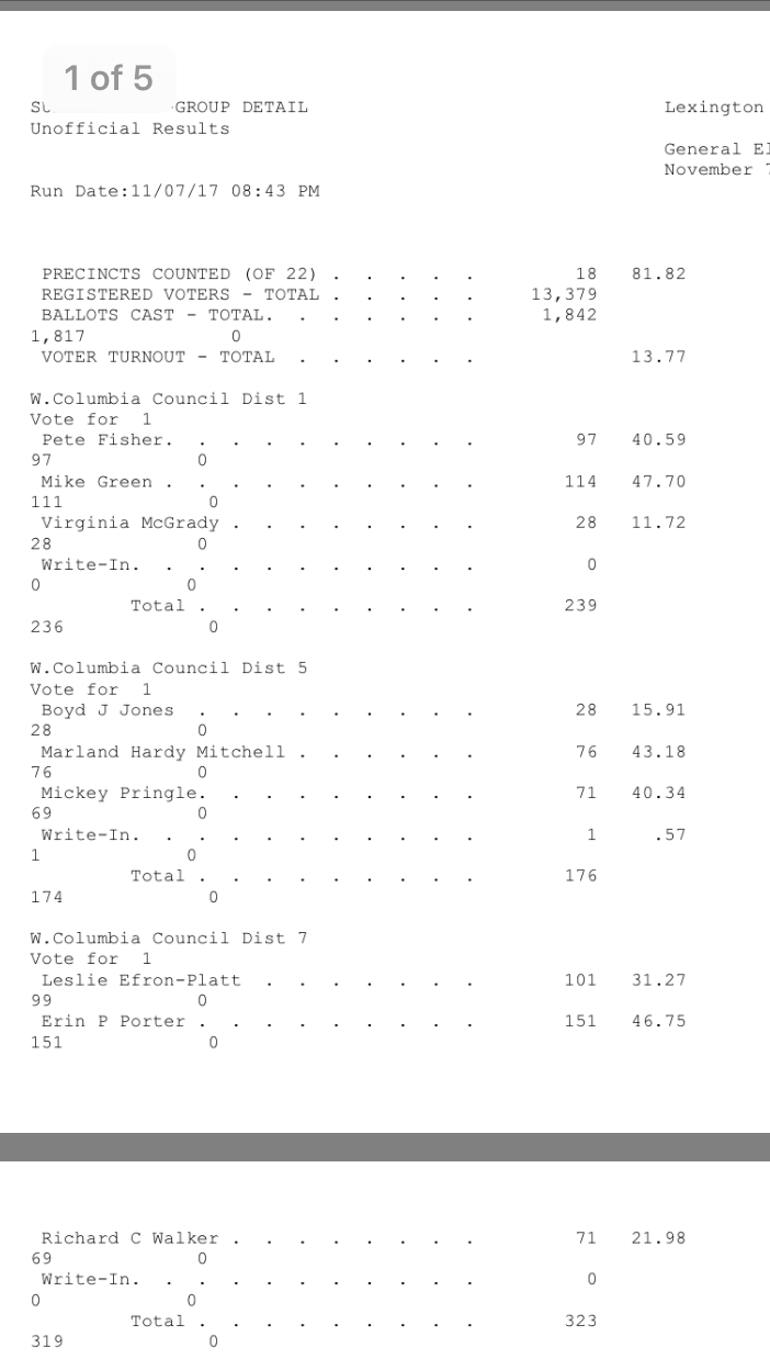 Election Results per Lexington County Election Commission