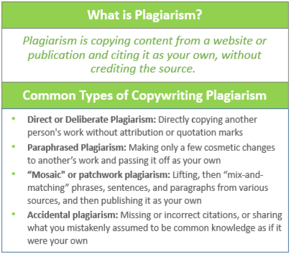 What is Plagiarism? Plariarism is copying content from a website or publication and citing it as your own, without crediting the source. Image also lists common types of plagiarim: Direct or deliberate; paraphrased; patchwork; accidental.