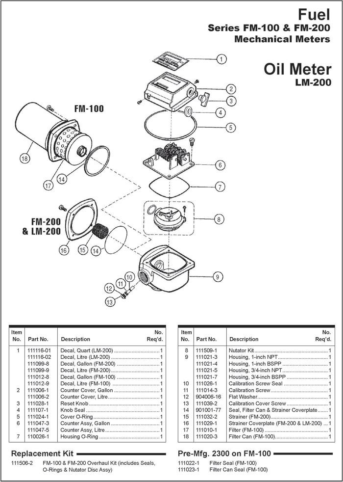 FM100, FM200 & LM200 Parts Mechanical Fuel Meter [GPI