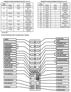 93 ford ranger fuse diagram xentec hid wiring autozone com repair info explorer mountaineer 1991 click image to see an enlarged view