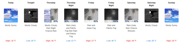 NWS 5 Day Forecast