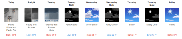 5 Day forecast for western New Jersey