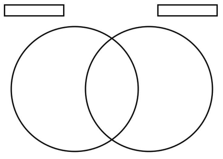 venn diagram on microsoft word 2001 dodge stratus alternator wiring template business mentor 20 free eps excel pdf
