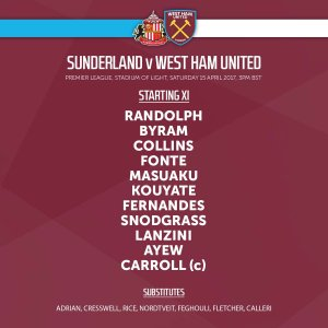 Randolph gaffe sees Hammers drop two points at relegation threatened Sunderland