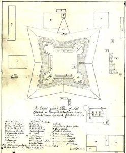 440px-Fort_EdwardNovaScotia,Canada_1757_map_(2)