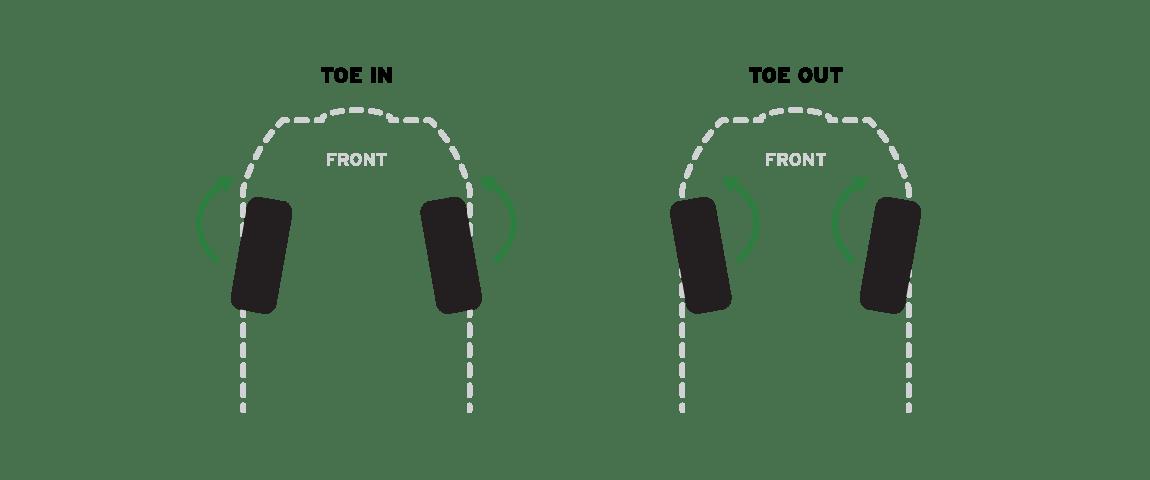 tire101-alignment