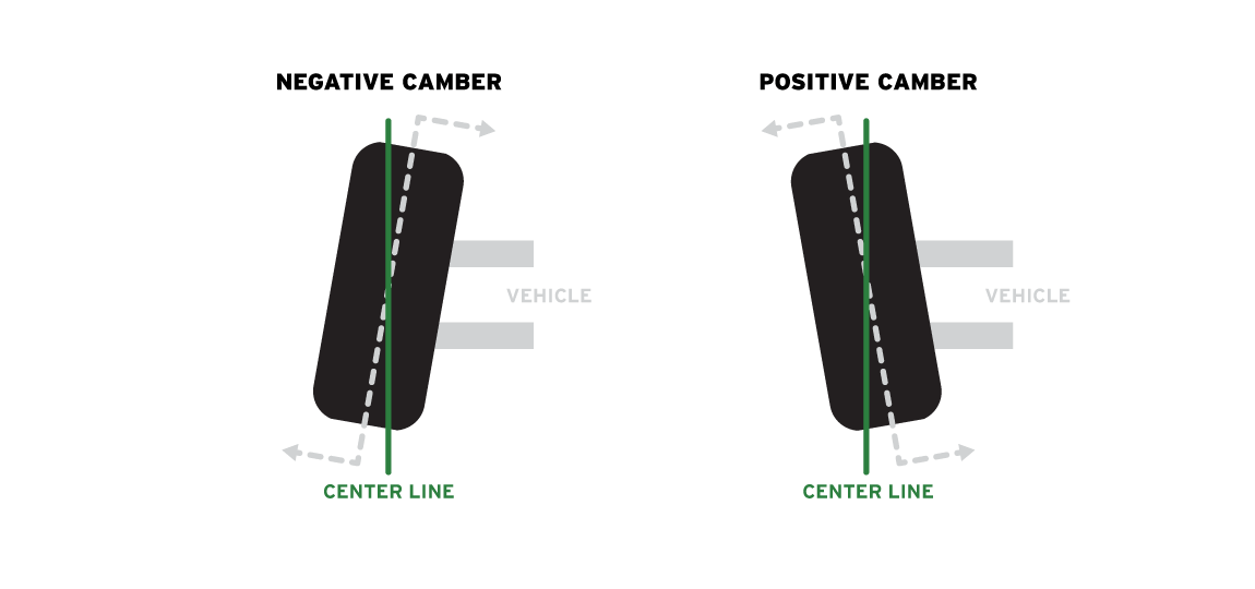 tire101-camber