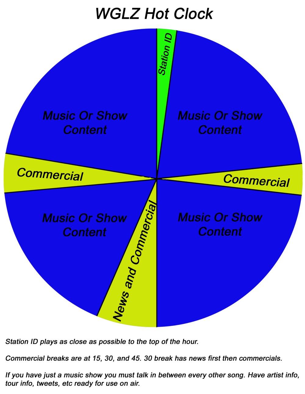 medium resolution of hot clock 2012