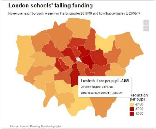 school-funding