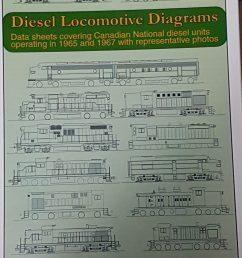 diesel locomotive diagram [ 2187 x 2983 Pixel ]